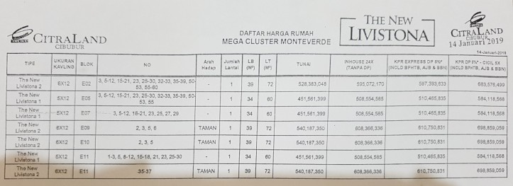 Price List Citraland Cibubur Jan 2019