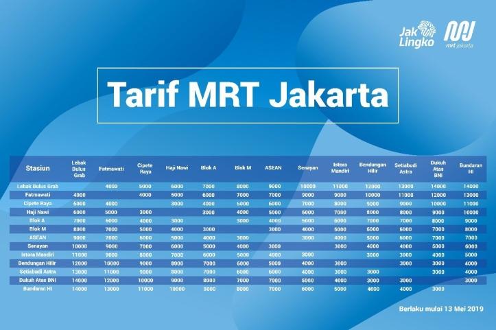Harga tiket MRT Jakarta 13 Mei 2019