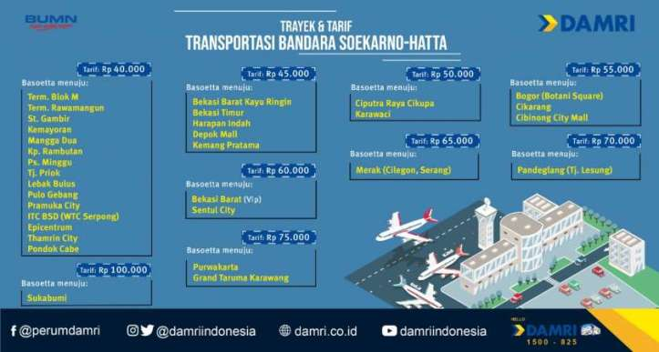 Tarif Bus Damri Bandara Soekarno Hatta Agustus 2019